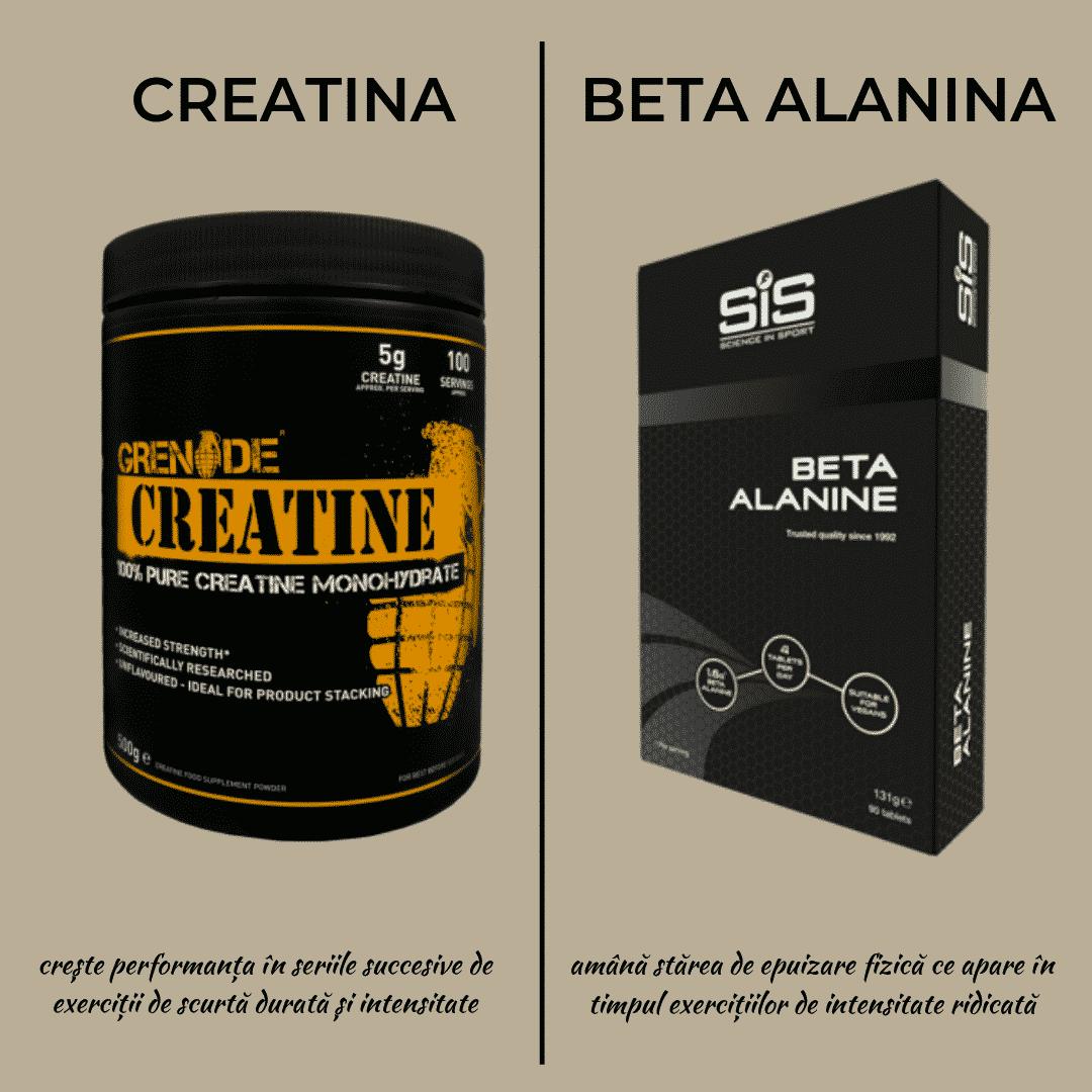 Creatina cu Beta Alanina pentru sporturile de anduranta