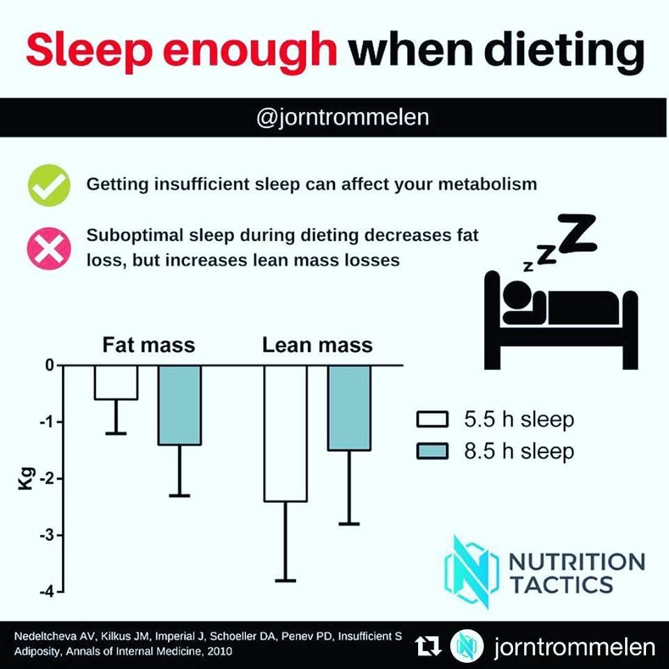 Importanta somnului cand esti la dieta