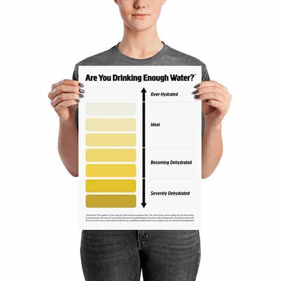 Verifica-ti gradul de hidratare