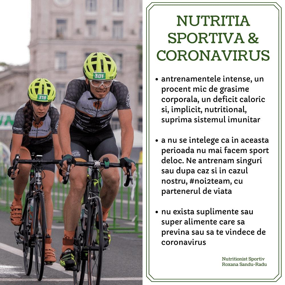 Nutritia sportiva si coronavirus