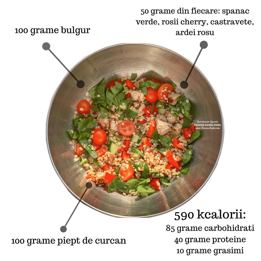 CE MANCAM IN IZOLARE, EPISODUL 3: bulgur, legume proaspete si piept de curcan