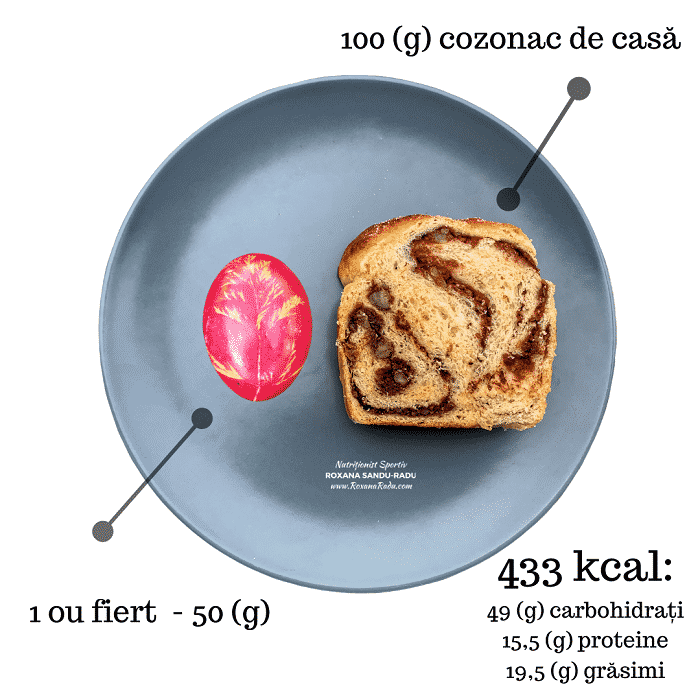 Cozonac de casa si ou rosu, 433 calorii