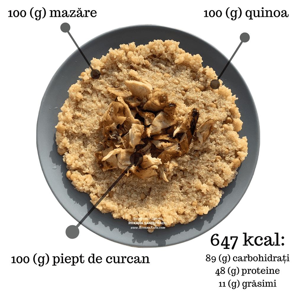 quinoa, mazare, piept de curcan, 647 kcal