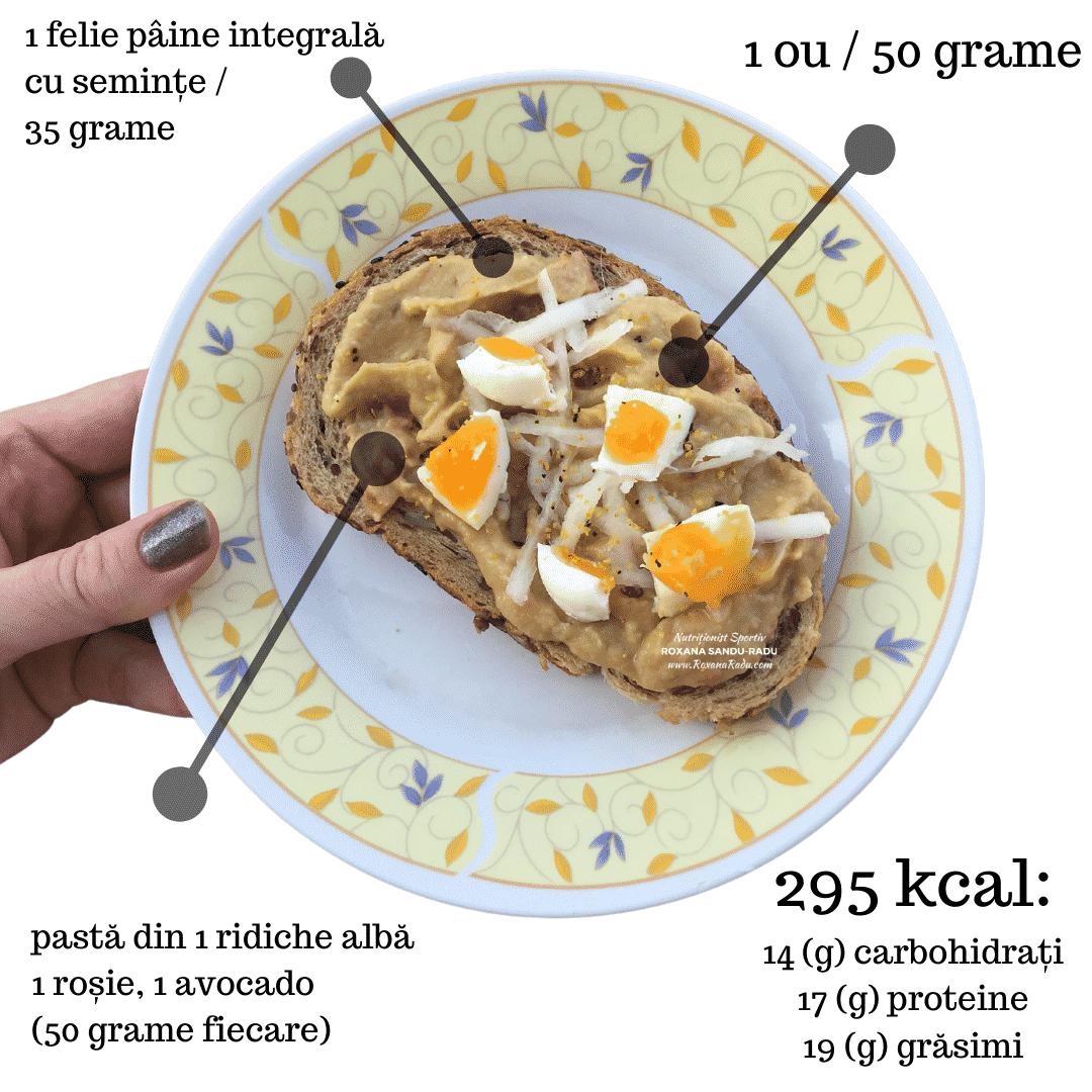 paine, ou, ridiche, avocado, rosie, 295 kcal
